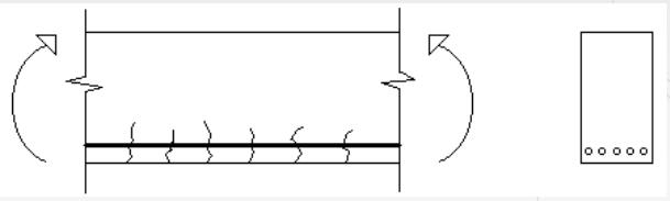 flexão em viga de concreto armado